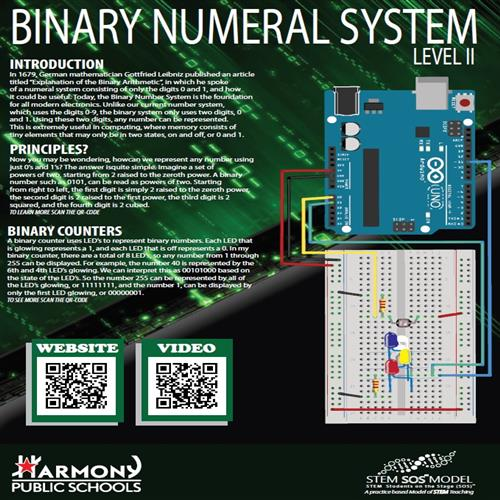 Binary Numberal PDF